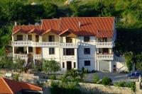House in Shkodër